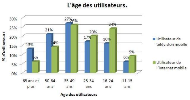 Source : TF1 Publicité.